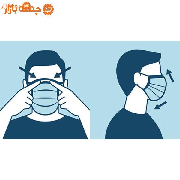 ماسک سه لایه نانو