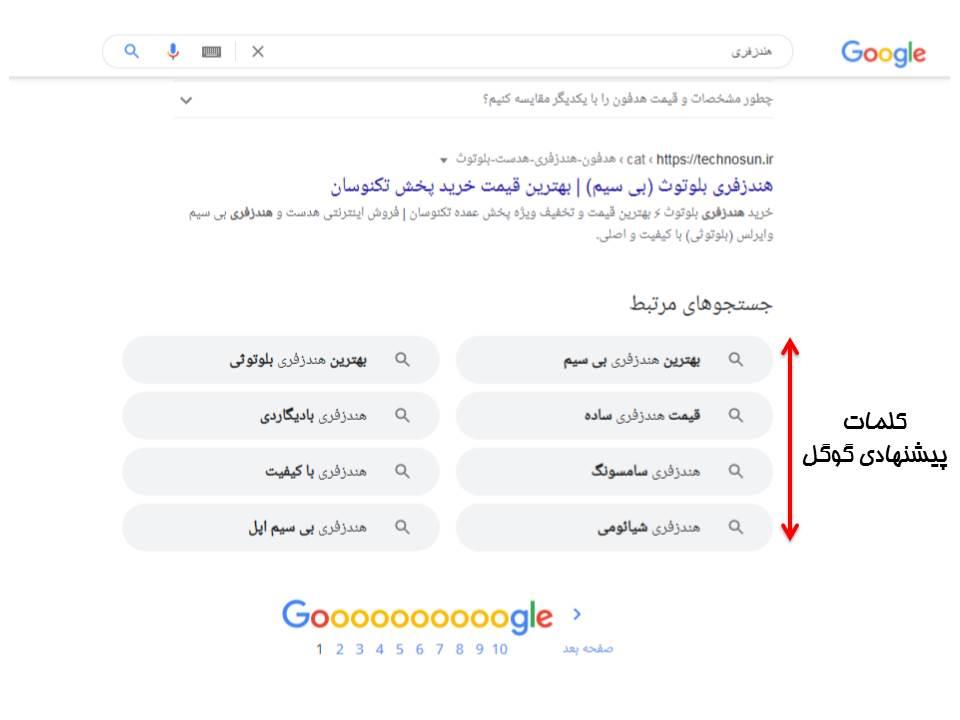 آموزش نوشتن محتوای محصول 2